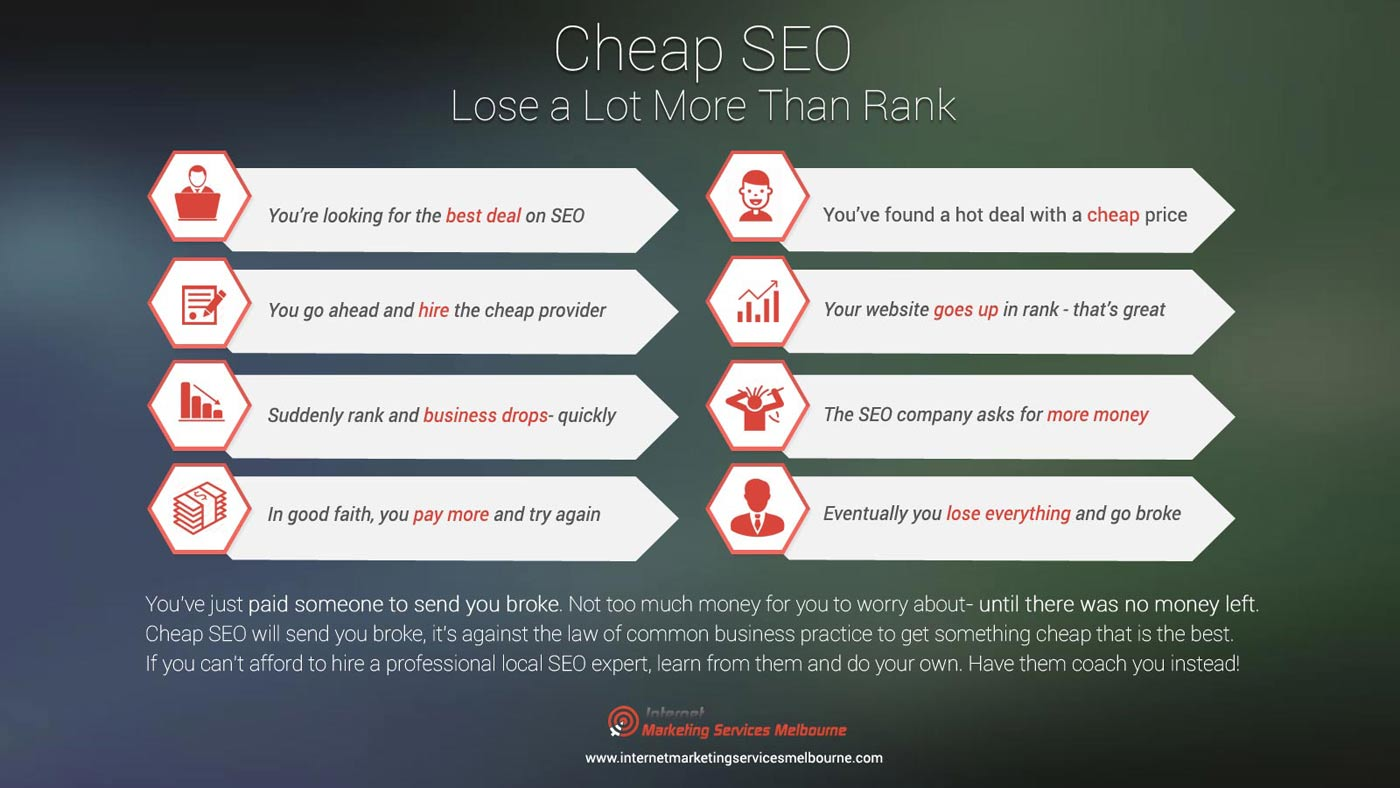 hazards of using cheapest search engine optimization companies